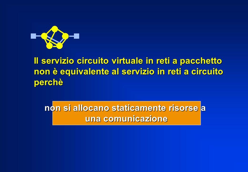 Il servizio circuito virtuale in reti a pacchetto non è equivalente al servizio in reti a circuito perchè non si allocano staticamente risorse a una c