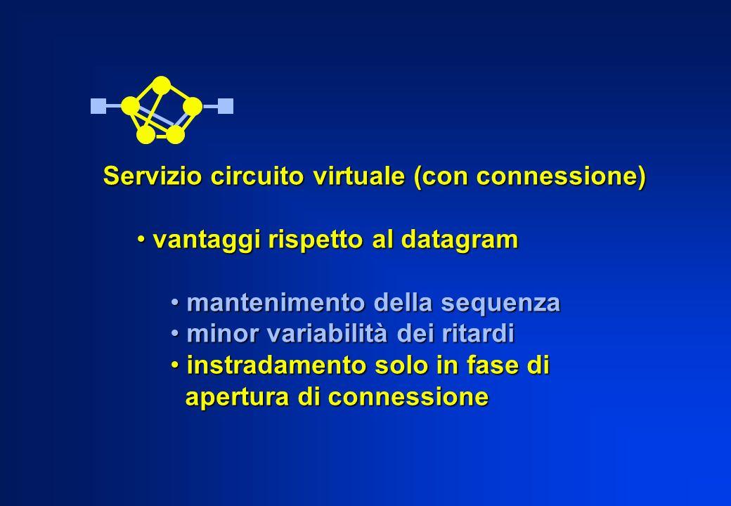 Servizio circuito virtuale (con connessione) vantaggi rispetto al datagram vantaggi rispetto al datagram mantenimento della sequenza mantenimento dell