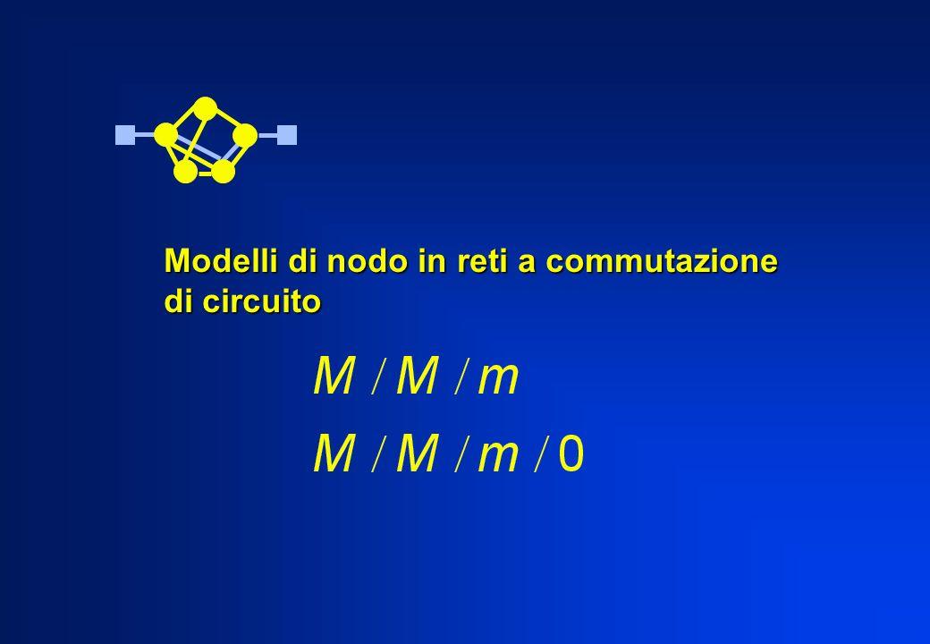 Modelli di nodo in reti a commutazione di circuito