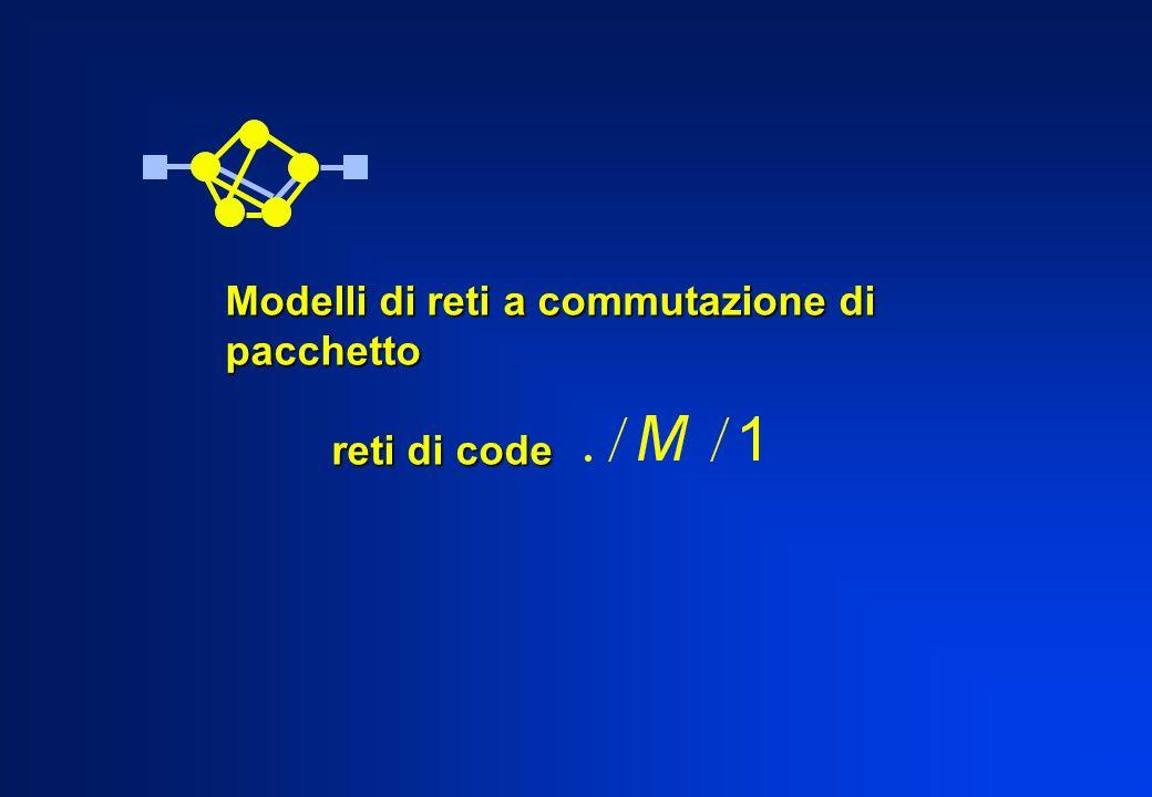 Modelli di reti a commutazione di pacchetto reti di code