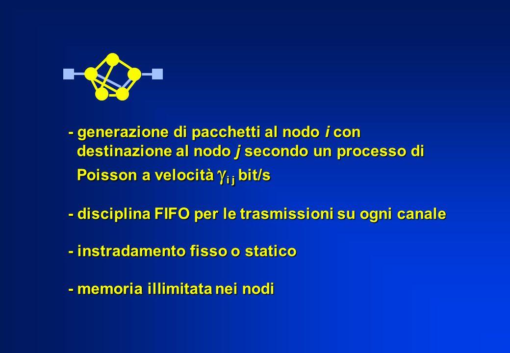 - generazione di pacchetti al nodo i con destinazione al nodo j secondo un processo di destinazione al nodo j secondo un processo di Poisson a velocit