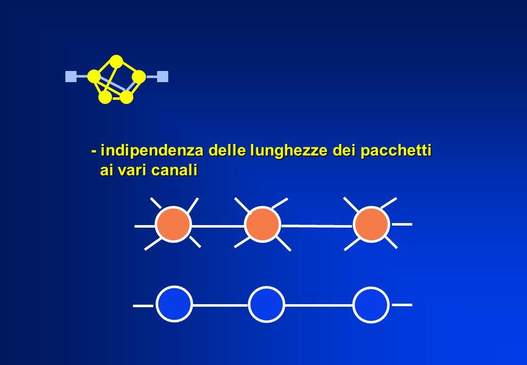 - indipendenza delle lunghezze dei pacchetti ai vari canali ai vari canali