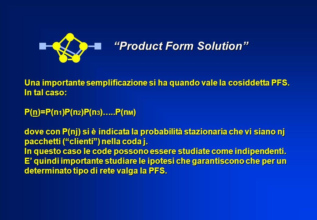 Product Form Solution Product Form Solution Una importante semplificazione si ha quando vale la cosiddetta PFS. In tal caso: P(n)=P(n 1 )P(n 2 )P(n 3