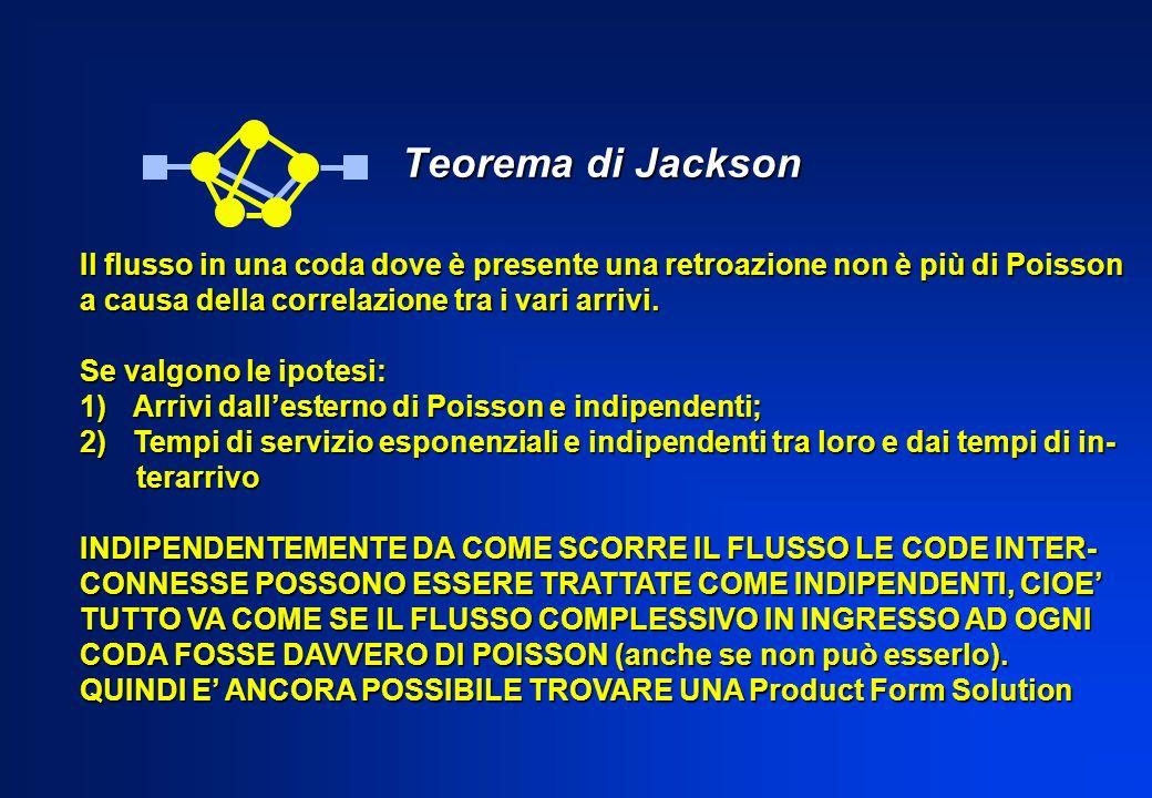 Teorema di Jackson Teorema di Jackson Il flusso in una coda dove è presente una retroazione non è più di Poisson a causa della correlazione tra i vari