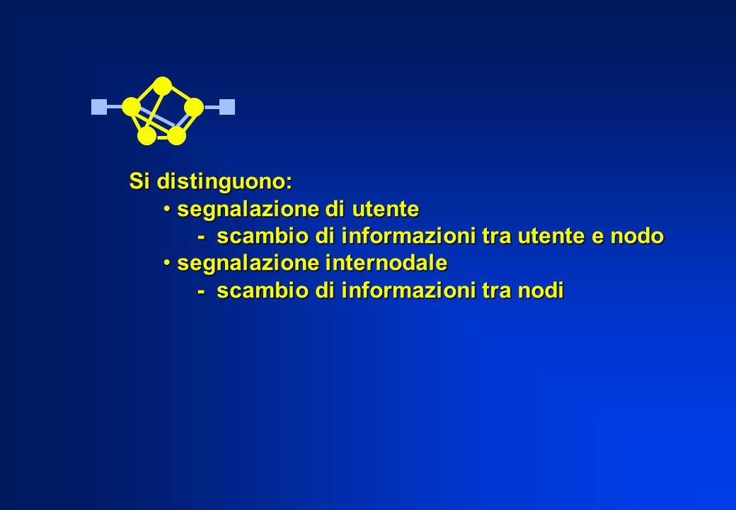 Si distinguono: segnalazione di utente segnalazione di utente - scambio di informazioni tra utente e nodo segnalazione internodale segnalazione intern