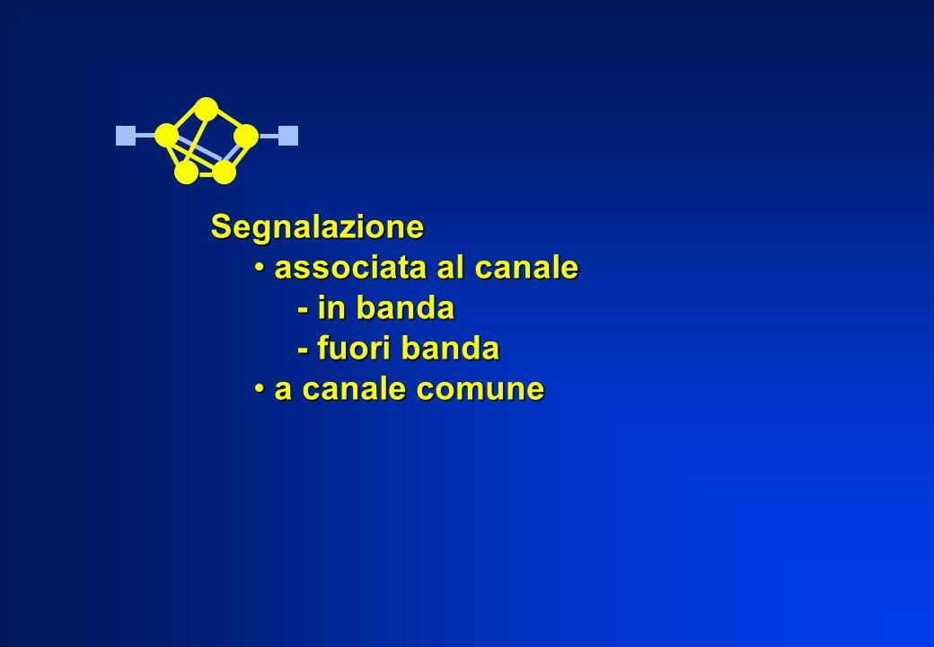 Segnalazione associata al canale associata al canale - in banda - fuori banda a canale comune a canale comune