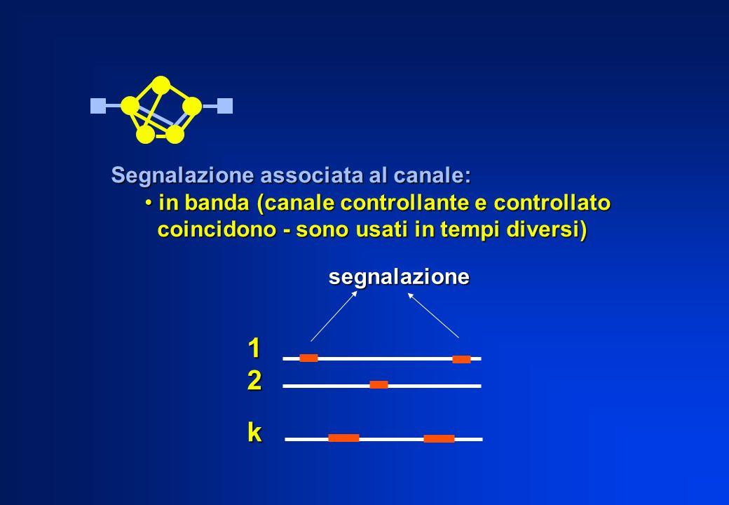Segnalazione associata al canale: in banda (canale controllante e controllato in banda (canale controllante e controllato coincidono - sono usati in t