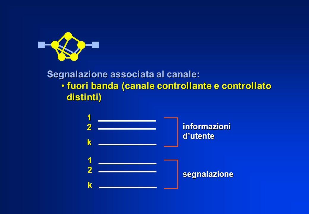 Segnalazione associata al canale: fuori banda (canale controllante e controllato fuori banda (canale controllante e controllato distinti) distinti)12k