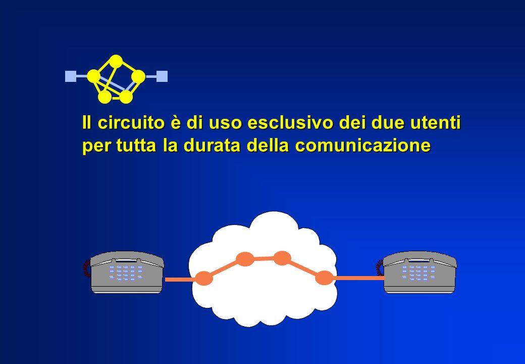 Il circuito è di uso esclusivo dei due utenti per tutta la durata della comunicazione.