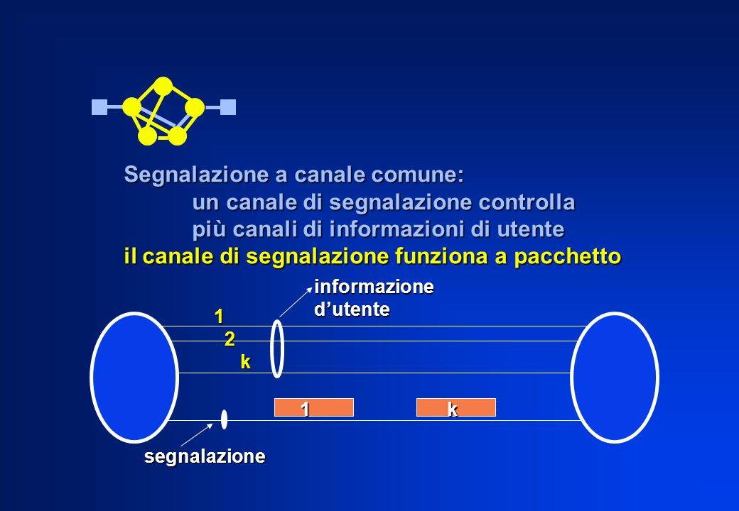 Segnalazione a canale comune: un canale di segnalazione controlla più canali di informazioni di utente il canale di segnalazione funziona a pacchetto