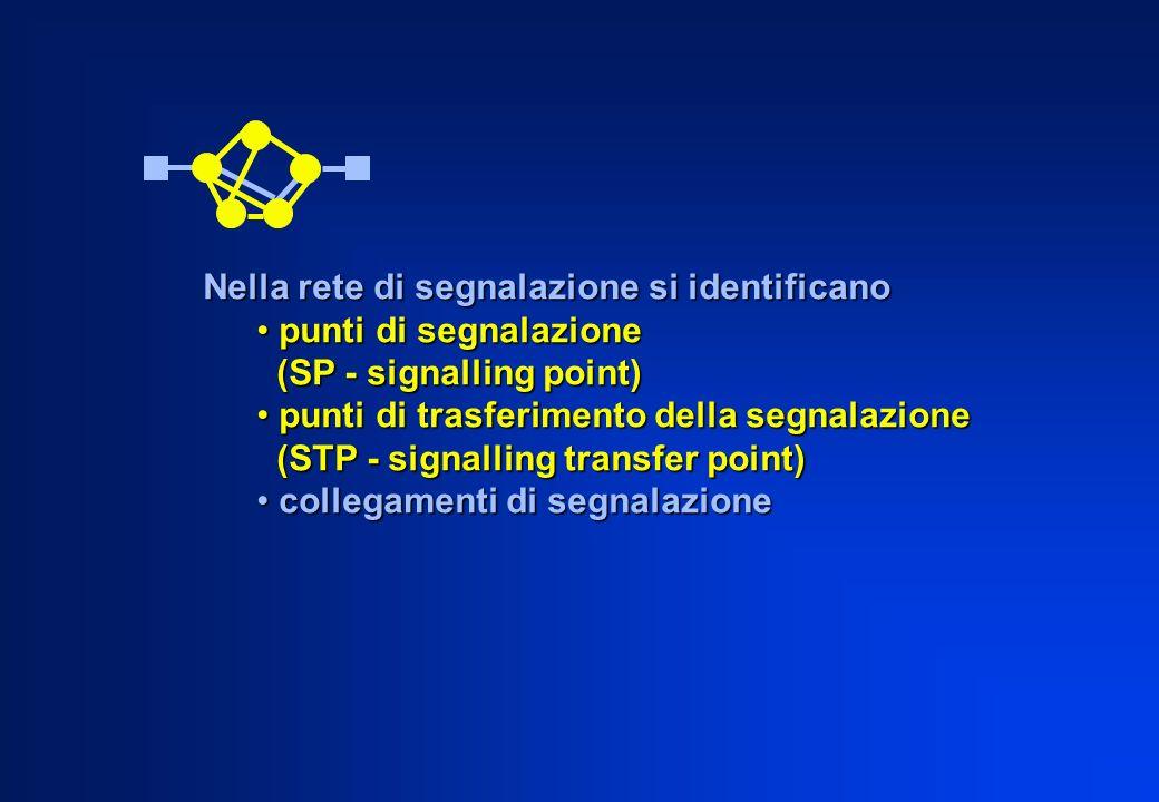 Nella rete di segnalazione si identificano punti di segnalazione punti di segnalazione (SP - signalling point) (SP - signalling point) punti di trasfe