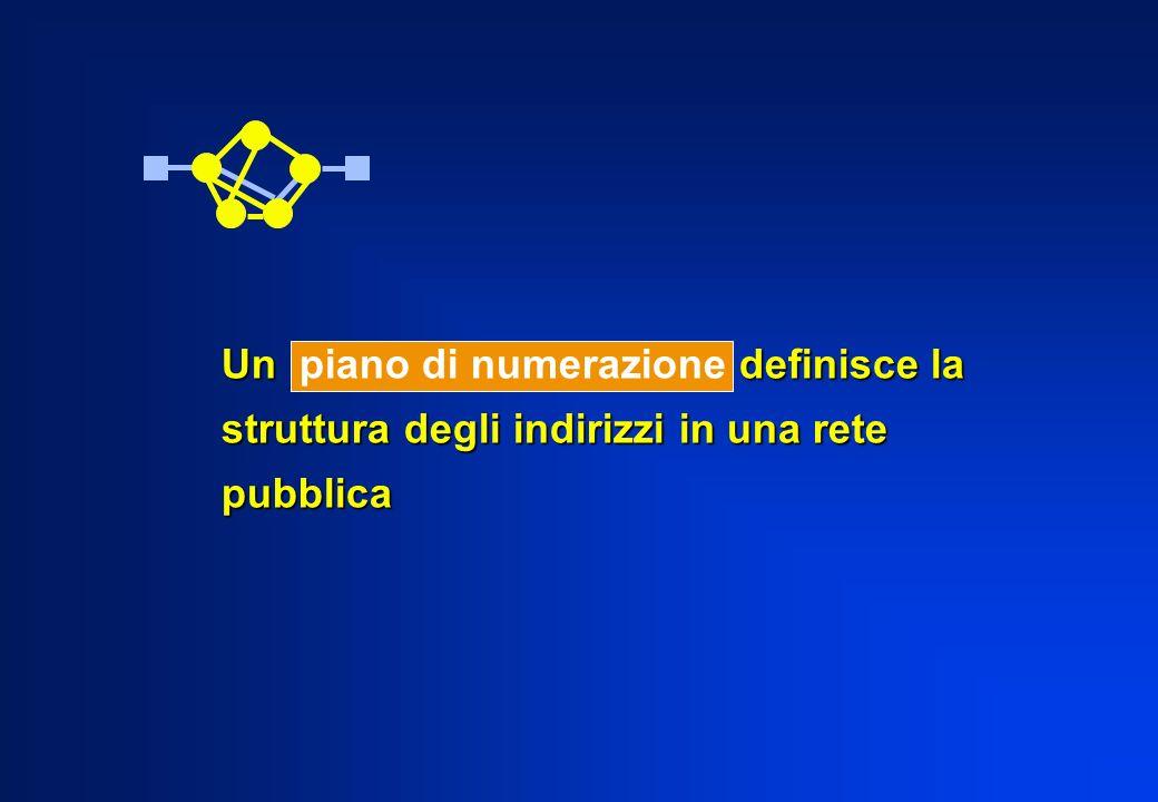 Un definisce la Un piano di numerazione definisce la struttura degli indirizzi in una rete pubblica