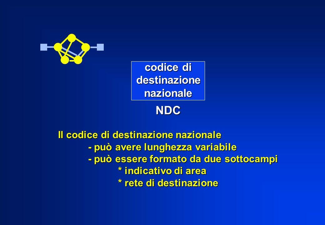 codice di destinazionenazionale NDC Il codice di destinazione nazionale - può avere lunghezza variabile - può essere formato da due sottocampi * indic
