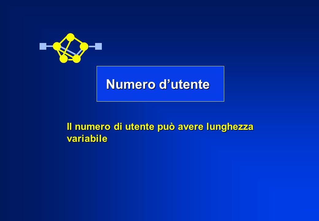 Numero dutente Il numero di utente può avere lunghezza variabile