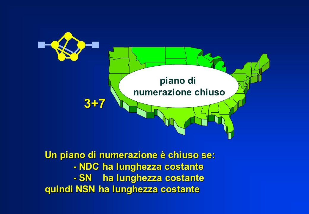piano di numerazione chiuso Un piano di numerazione è chiuso se: - NDC ha lunghezza costante - SN ha lunghezza costante quindi NSN ha lunghezza costan