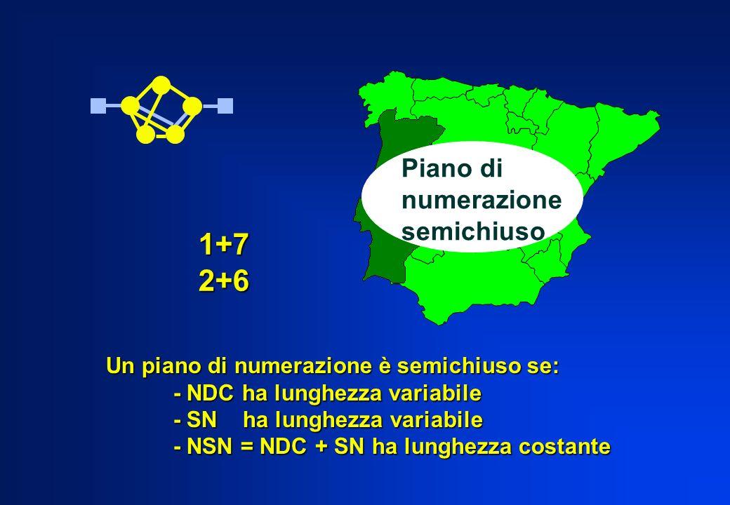 Un piano di numerazione è semichiuso se: - NDC ha lunghezza variabile - SN ha lunghezza variabile - NSN = NDC + SN ha lunghezza costante Piano di nume