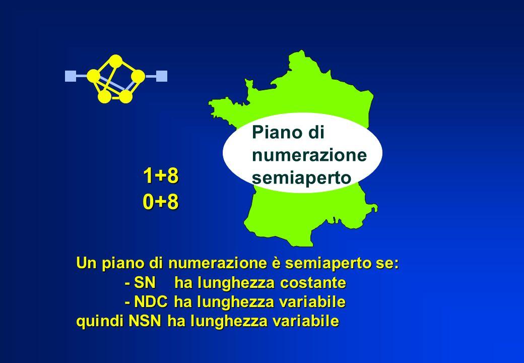 Un piano di numerazione è semiaperto se: - SN ha lunghezza costante - NDC ha lunghezza variabile quindi NSN ha lunghezza variabile Piano di numerazion