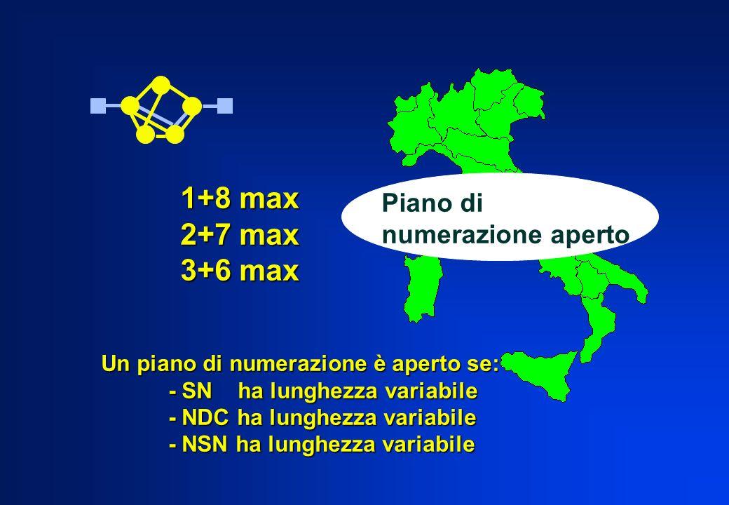 Un piano di numerazione è aperto se: - SN ha lunghezza variabile - NDC ha lunghezza variabile - NSN ha lunghezza variabile Piano di numerazione aperto