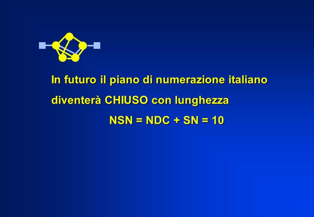 In futuro il piano di numerazione italiano diventerà CHIUSO con lunghezza NSN = NDC + SN = 10