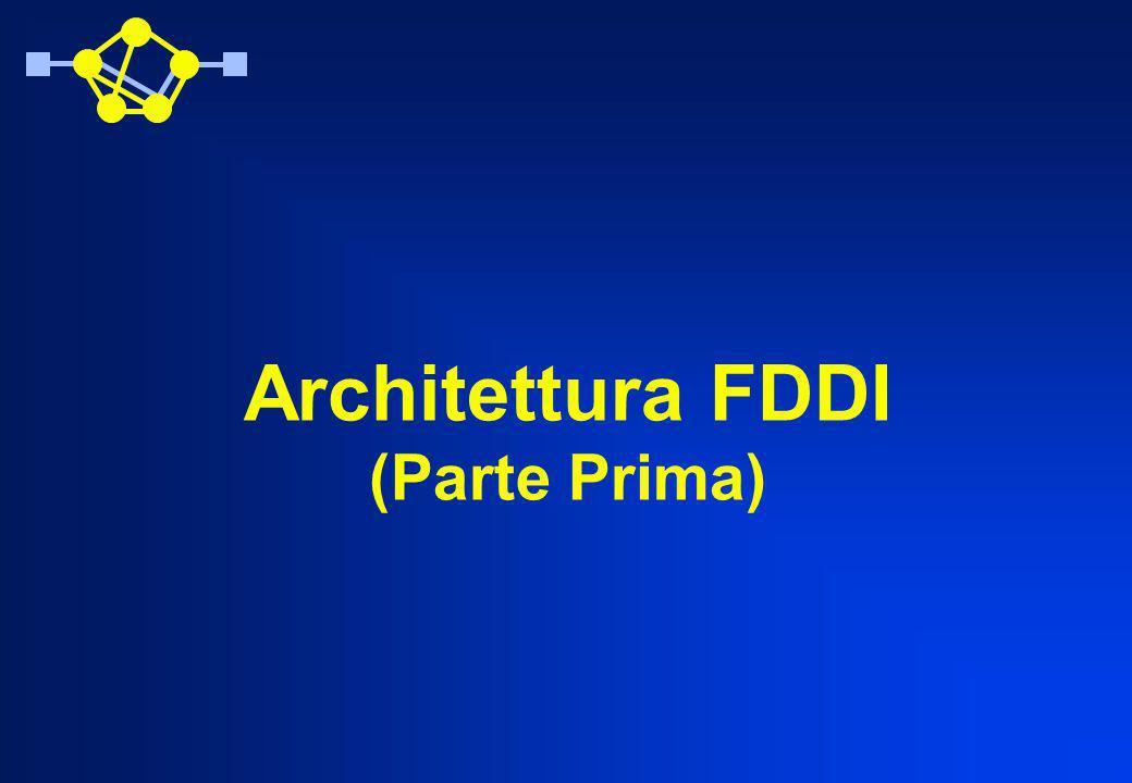 FDDI Fiber Distributed Data Interface E unarchitettura creata dallANSI con un doppio anello in fibra ottica.