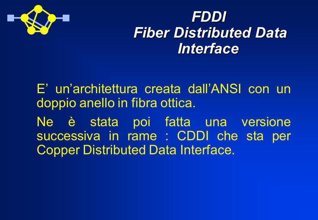 FDDI Parte Seconda (Appunti tratti dal corso di Walter Didimo)