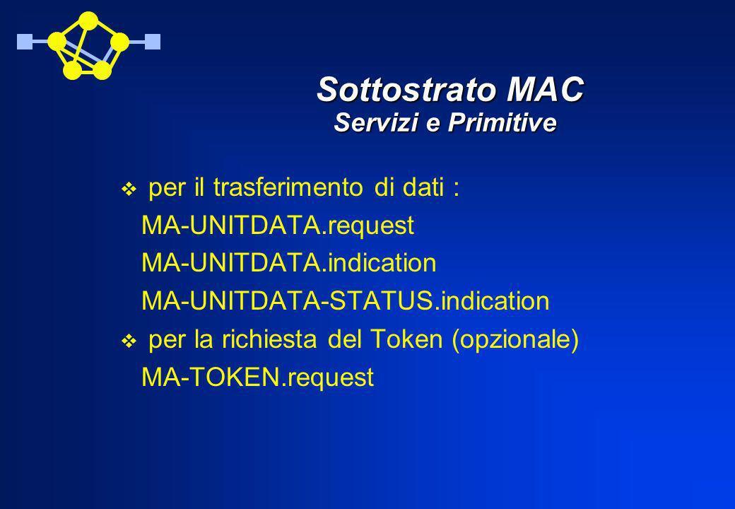 Protocolli destination_address source-address M_SDU (specifica la MAC SDU passata dal sottostrato LLC) Token_Class (specifica la classe del token) Number of SDU (trasmesse) transmission-status (indica alla LLC in tx se la sua richiesta è accettata) reception-status (indica allLLC in ricezione se la SDU è stata rx senza errori)
