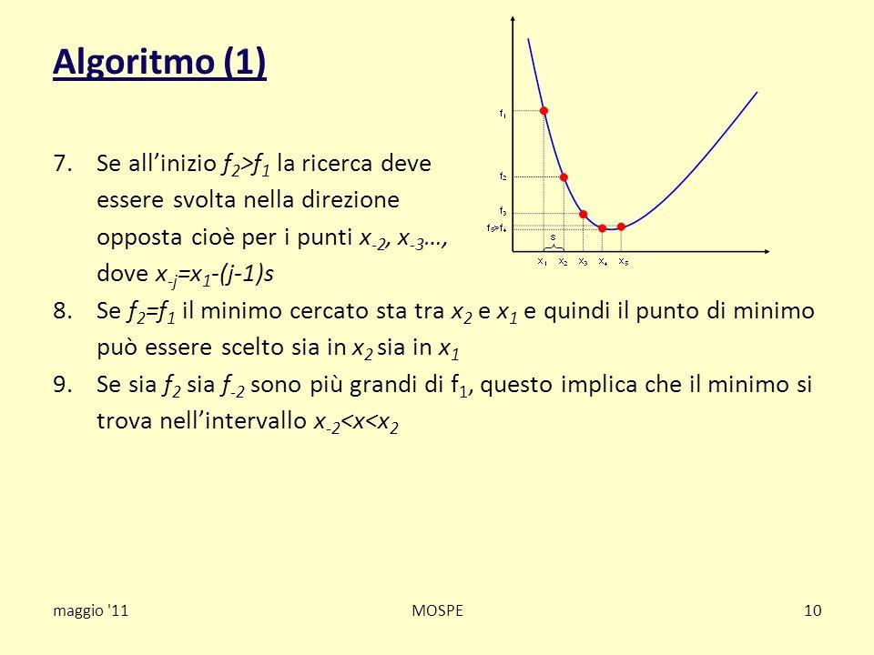 maggio '11MOSPE10 Algoritmo (1) 7.Se allinizio f 2 >f 1 la ricerca deve essere svolta nella direzione opposta cioè per i punti x -2, x -3 …, dove x -j