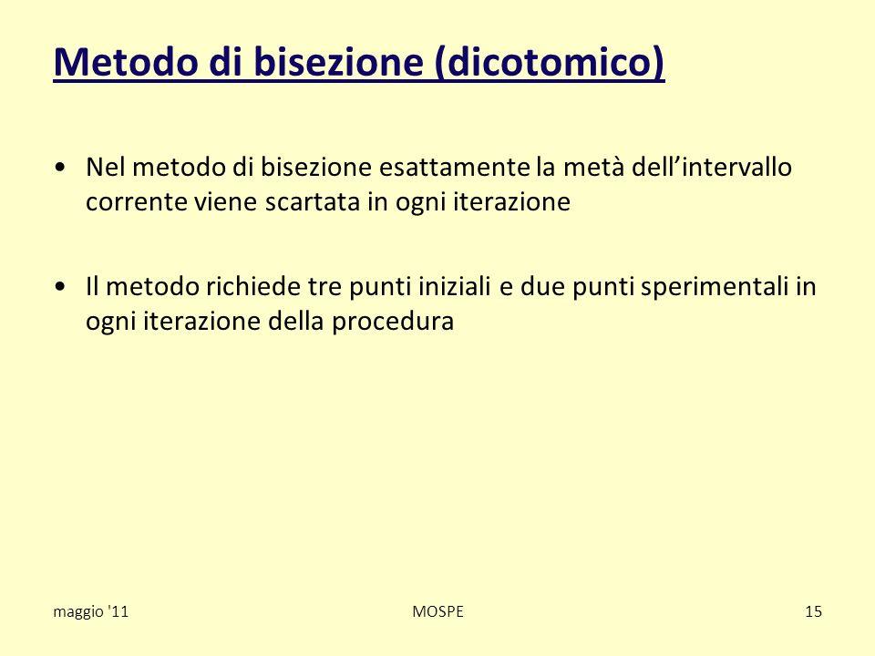 maggio '11MOSPE15 Metodo di bisezione (dicotomico) Nel metodo di bisezione esattamente la metà dellintervallo corrente viene scartata in ogni iterazio