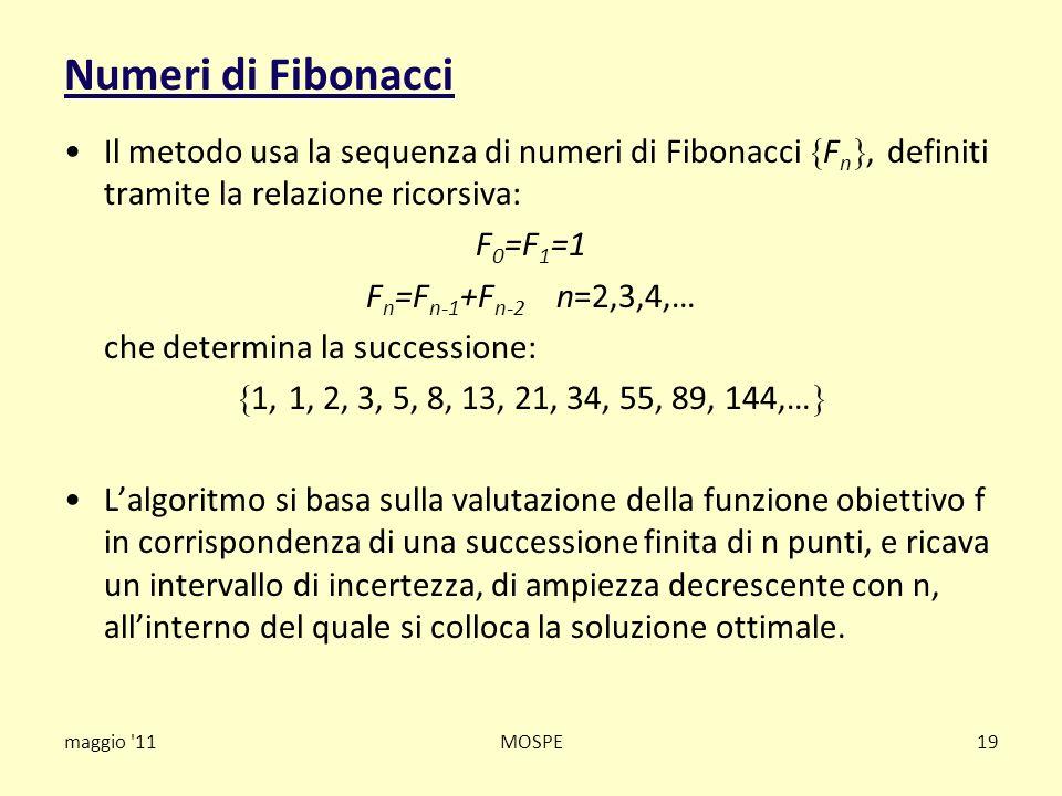 maggio '11MOSPE19 Numeri di Fibonacci Il metodo usa la sequenza di numeri di Fibonacci F n, definiti tramite la relazione ricorsiva: F 0 =F 1 =1 F n =