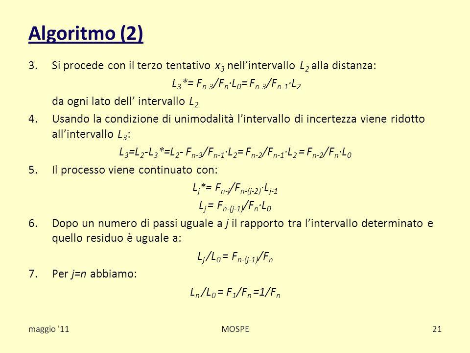 maggio '11MOSPE21 Algoritmo (2) 3.Si procede con il terzo tentativo x 3 nellintervallo L 2 alla distanza: L 3 *= F n-3 /F n ·L 0 = F n-3 /F n-1 ·L 2 d