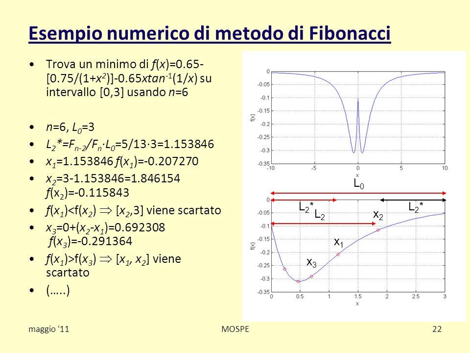 maggio '11MOSPE22 Esempio numerico di metodo di Fibonacci Trova un minimo di f(x)=0.65- [0.75/(1+x 2 )]-0.65xtan -1 (1/x) su intervallo [0,3] usando n