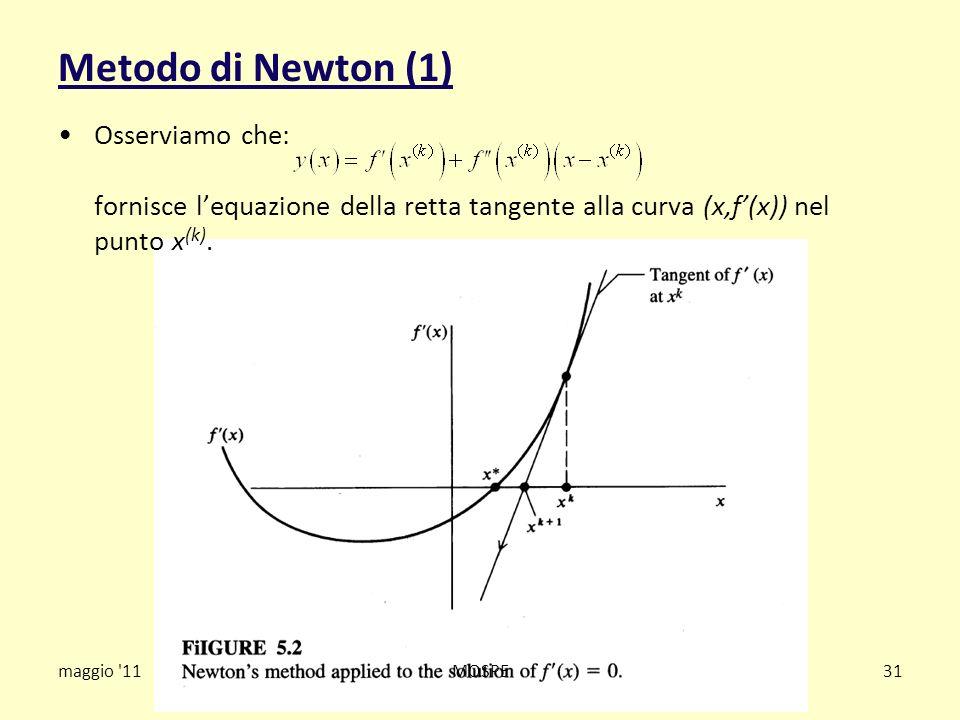 Osserviamo che: fornisce lequazione della retta tangente alla curva (x,f(x)) nel punto x (k). Metodo di Newton (1) maggio '11MOSPE31