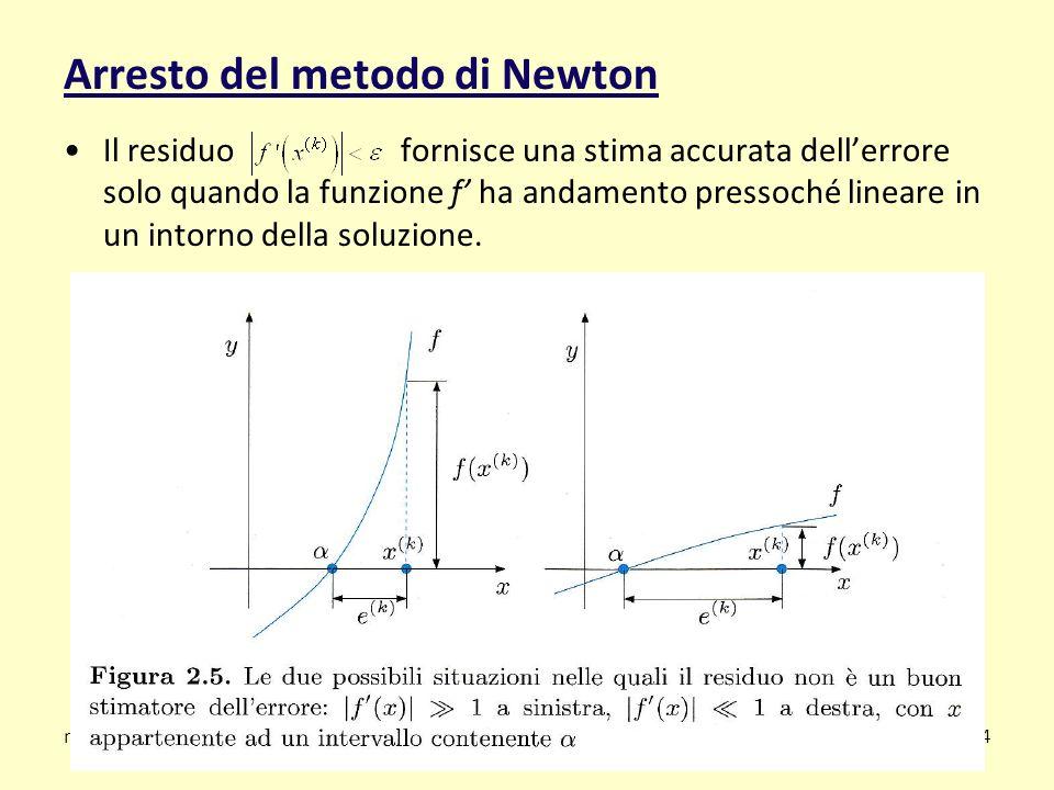 Arresto del metodo di Newton Il residuo fornisce una stima accurata dellerrore solo quando la funzione f ha andamento pressoché lineare in un intorno