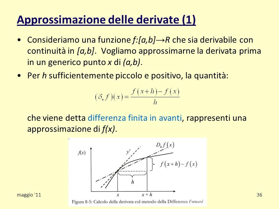 Approssimazione delle derivate (1) Consideriamo una funzione f:[a,b] R che sia derivabile con continuità in [a,b]. Vogliamo approssimarne la derivata