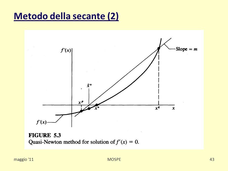 Metodo della secante (2) maggio '11MOSPE43