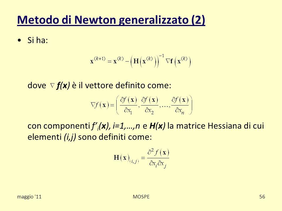 Metodo di Newton generalizzato (2) Si ha: dove f(x) è il vettore definito come: con componenti f i (x), i=1,…,n e H(x) la matrice Hessiana di cui elem