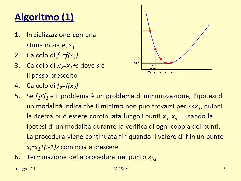 maggio '11MOSPE9 Algoritmo (1) 1.Inizializzazione con una stima iniziale, x 1 2.Calcolo di f 1 =f(x 1 ) 3.Calcolo di x 2 =x 1 +s dove s è il passo pre