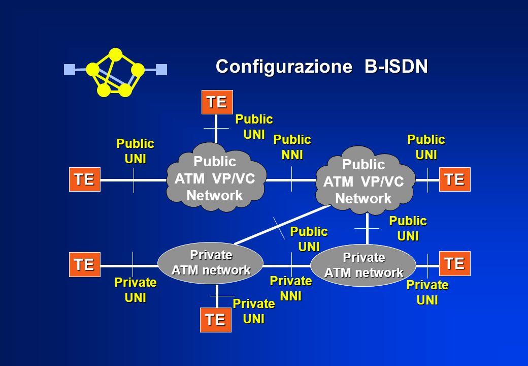 Commutazione ATM In ogni nodo letichetta (VPI/VCI) della cella in ingresso determina una nuova etichetta e il canale di uscita Commutazione di spazio, tempo ed etichetta Letichetta (identificativo di connessione) ha significato locale