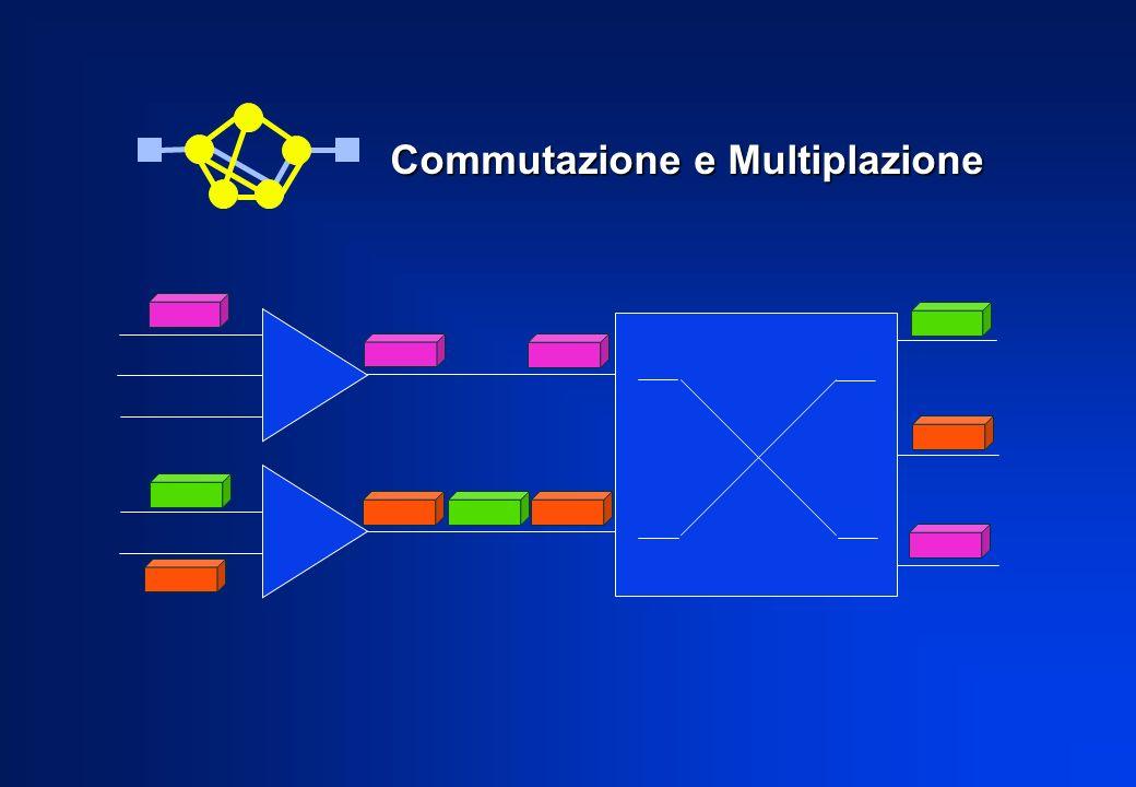 Cella ATM - Cella UNI 5 byte di intestazione e 48 di dati GFC V P I V C I HEC V P I V C I PT CLP header payload