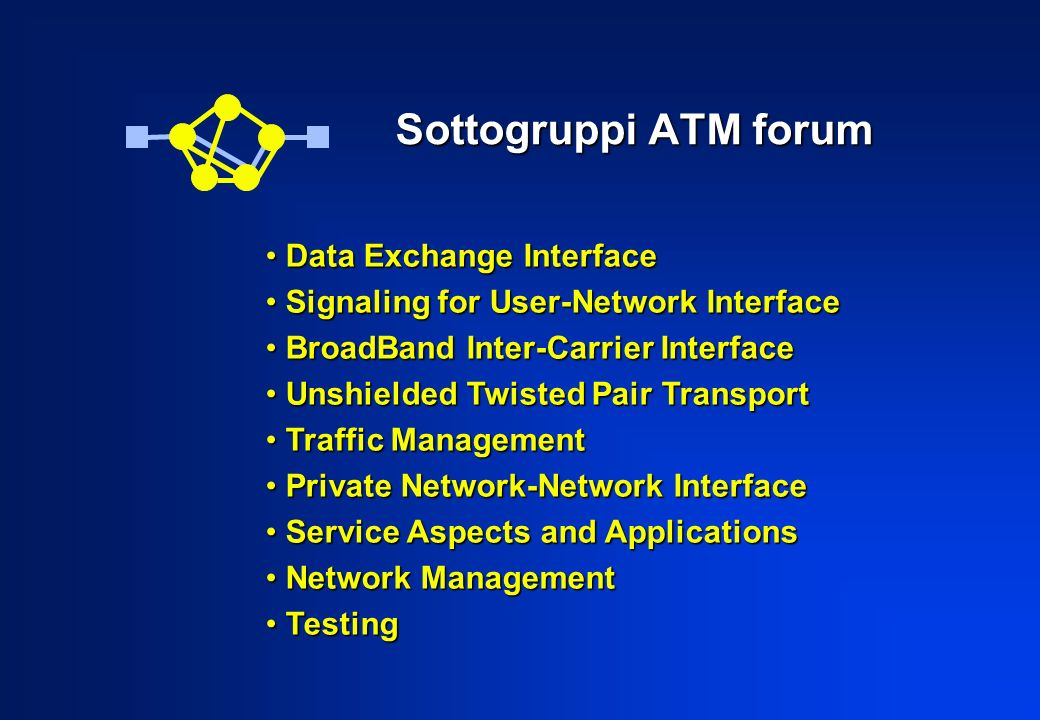 Sottogruppi ATM forum Data Exchange Interface Data Exchange Interface Signaling for User-Network Interface Signaling for User-Network Interface BroadBand Inter-Carrier Interface BroadBand Inter-Carrier Interface Unshielded Twisted Pair Transport Unshielded Twisted Pair Transport Traffic Management Traffic Management Private Network-Network Interface Private Network-Network Interface Service Aspects and Applications Service Aspects and Applications Network Management Network Management Testing Testing