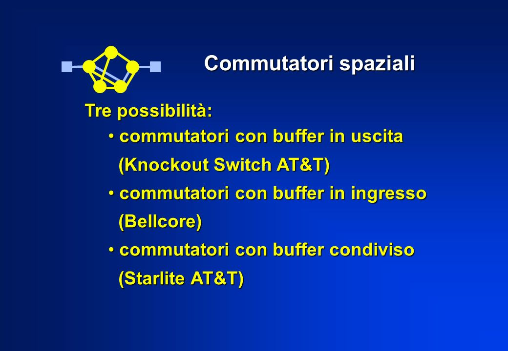 Tre possibilità: commutatori con buffer in uscita commutatori con buffer in uscita (Knockout Switch AT&T) (Knockout Switch AT&T) commutatori con buffer in ingresso commutatori con buffer in ingresso (Bellcore) (Bellcore) commutatori con buffer condiviso commutatori con buffer condiviso (Starlite AT&T) (Starlite AT&T) Commutatori spaziali