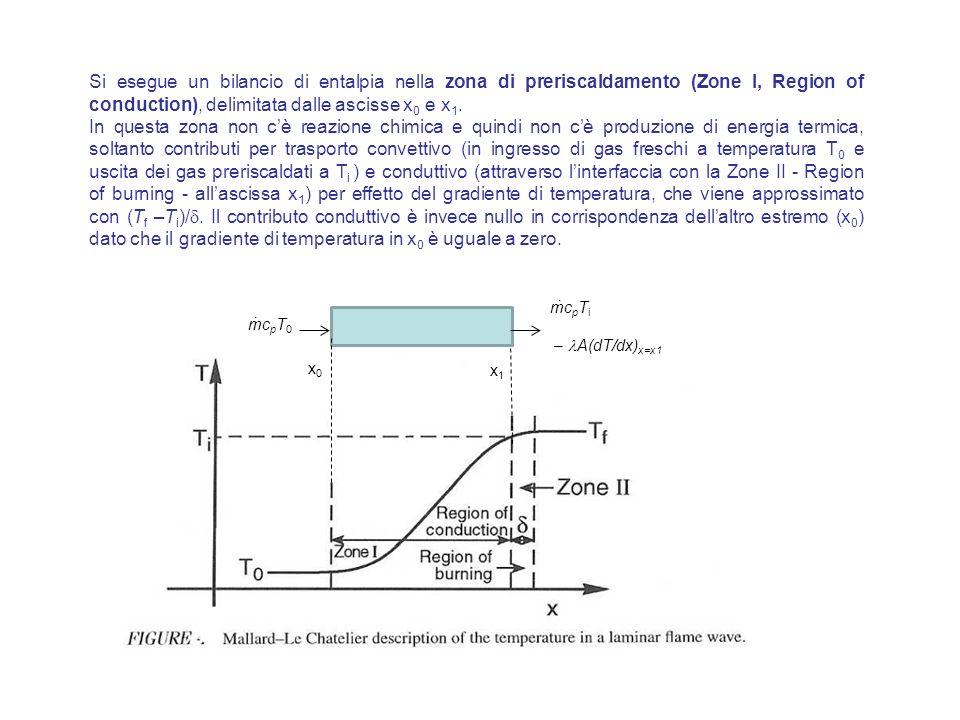 Si esegue un bilancio di entalpia nella zona di preriscaldamento (Zone I, Region of conduction), delimitata dalle ascisse x 0 e x 1.