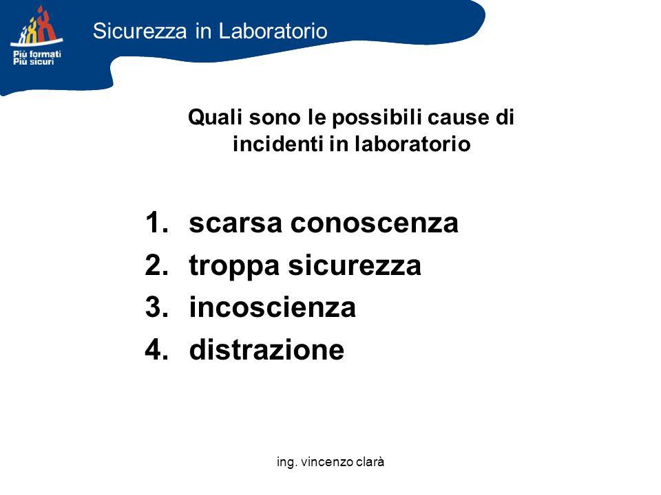ing. vincenzo clarà Quali sono le possibili cause di incidenti in laboratorio 1.scarsa conoscenza 2.troppa sicurezza 3.incoscienza 4.distrazione Sicur