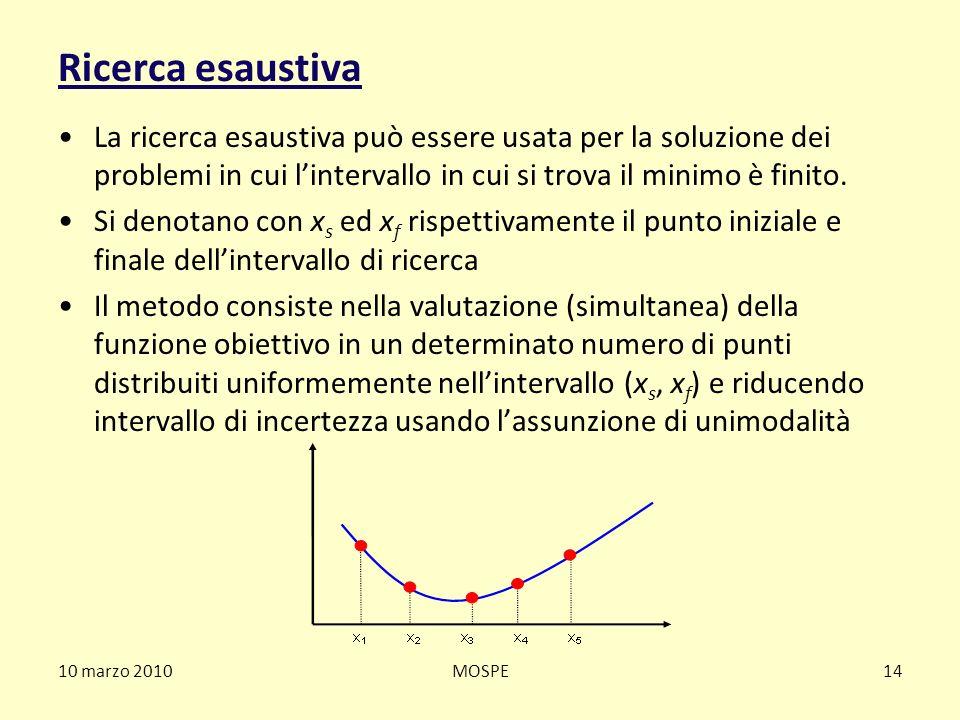 10 marzo 2010MOSPE14 Ricerca esaustiva La ricerca esaustiva può essere usata per la soluzione dei problemi in cui lintervallo in cui si trova il minim
