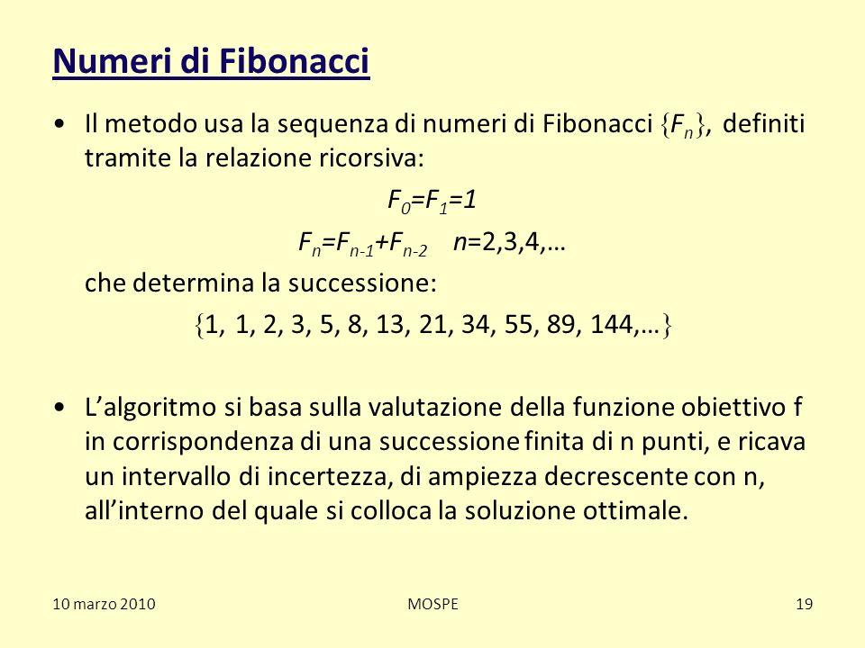 10 marzo 2010MOSPE19 Numeri di Fibonacci Il metodo usa la sequenza di numeri di Fibonacci F n, definiti tramite la relazione ricorsiva: F 0 =F 1 =1 F