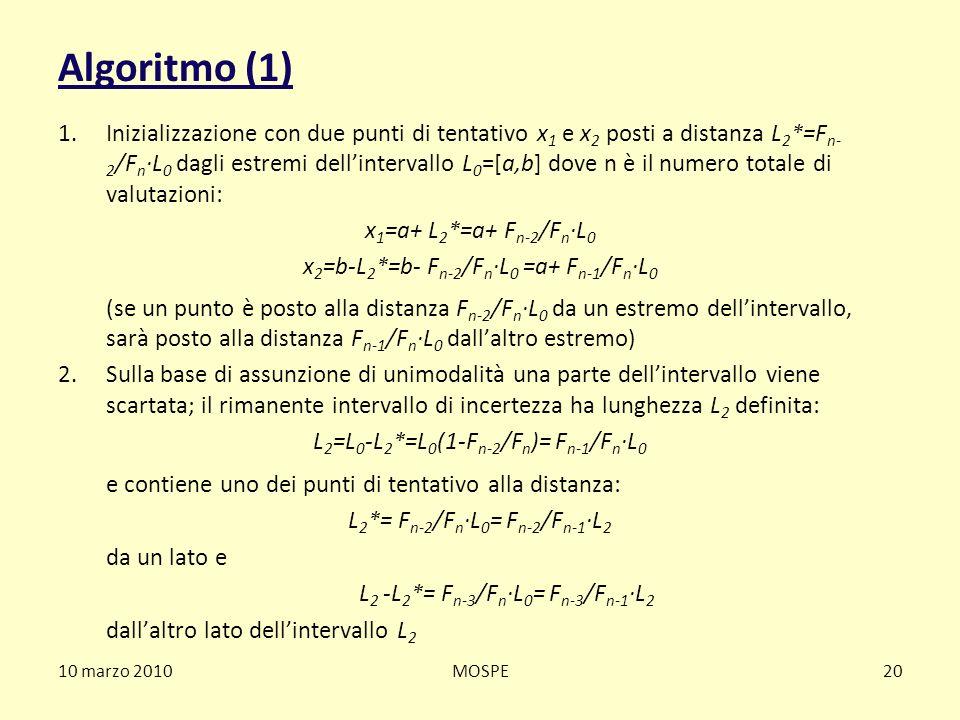10 marzo 2010MOSPE20 Algoritmo (1) 1.Inizializzazione con due punti di tentativo x 1 e x 2 posti a distanza L 2 *=F n- 2 /F n ·L 0 dagli estremi delli