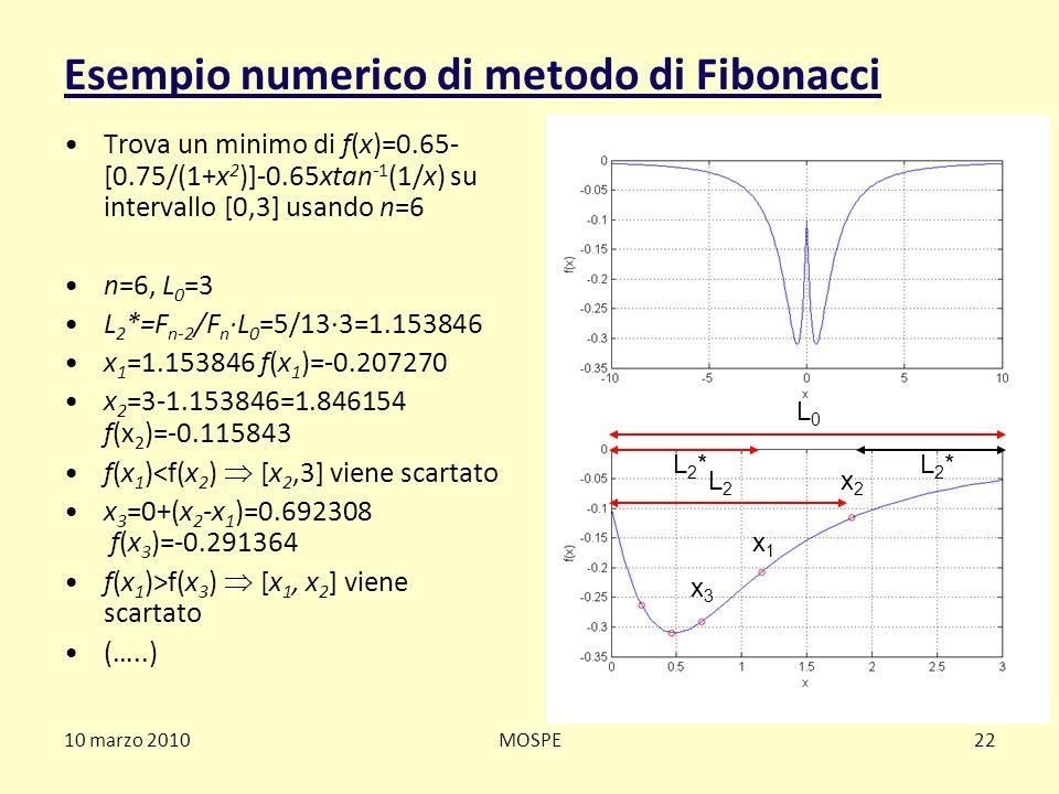 10 marzo 2010MOSPE22 Esempio numerico di metodo di Fibonacci Trova un minimo di f(x)=0.65- [0.75/(1+x 2 )]-0.65xtan -1 (1/x) su intervallo [0,3] usand