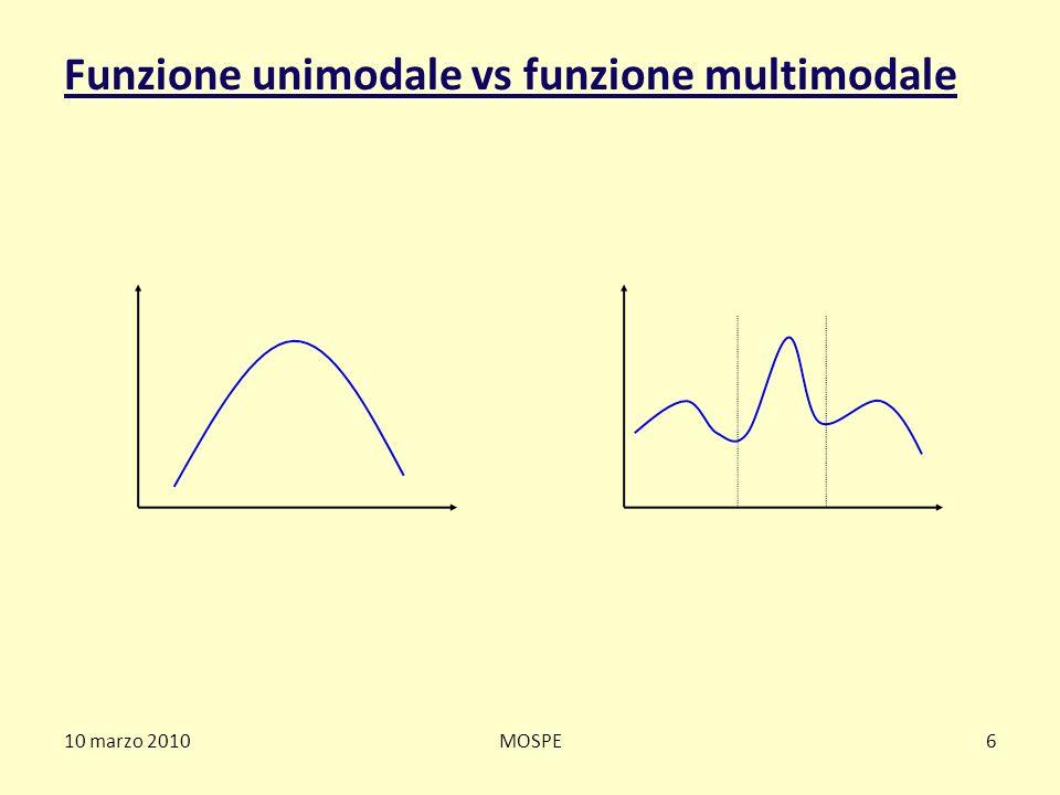 10 marzo 2010MOSPE7 Ricerca illimitata Un metodo elementare di ricerca del punto ottimale della funzione f è basato sulluso di passo fisso e spostamento, da un punto iniziale scelto, nella direzione favorevole (positiva o negativa).