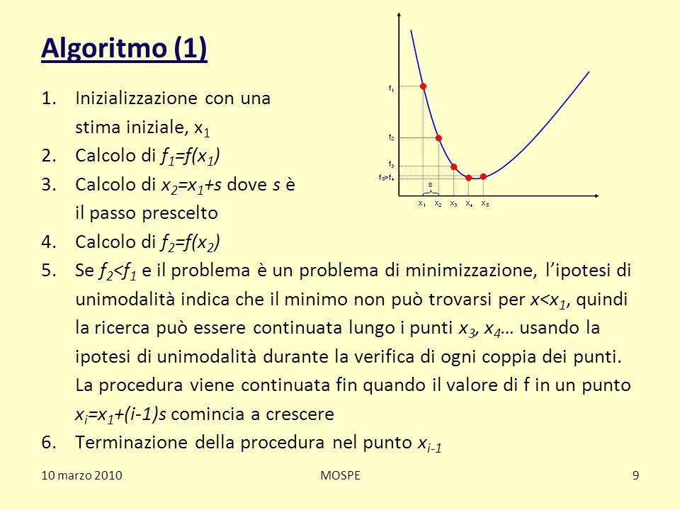 10 marzo 2010MOSPE20 Algoritmo (1) 1.Inizializzazione con due punti di tentativo x 1 e x 2 posti a distanza L 2 *=F n- 2 /F n ·L 0 dagli estremi dellintervallo L 0 =[a,b] dove n è il numero totale di valutazioni: x 1 =a+ L 2 *=a+ F n-2 /F n ·L 0 x 2 =b-L 2 *=b- F n-2 /F n ·L 0 =a+ F n-1 /F n ·L 0 (se un punto è posto alla distanza F n-2 /F n ·L 0 da un estremo dellintervallo, sarà posto alla distanza F n-1 /F n ·L 0 dallaltro estremo) 2.Sulla base di assunzione di unimodalità una parte dellintervallo viene scartata; il rimanente intervallo di incertezza ha lunghezza L 2 definita: L 2 =L 0 -L 2 *=L 0 (1-F n-2 /F n )= F n-1 /F n ·L 0 e contiene uno dei punti di tentativo alla distanza: L 2 *= F n-2 /F n ·L 0 = F n-2 /F n-1 ·L 2 da un lato e L 2 -L 2 *= F n-3 /F n ·L 0 = F n-3 /F n-1 ·L 2 dallaltro lato dellintervallo L 2