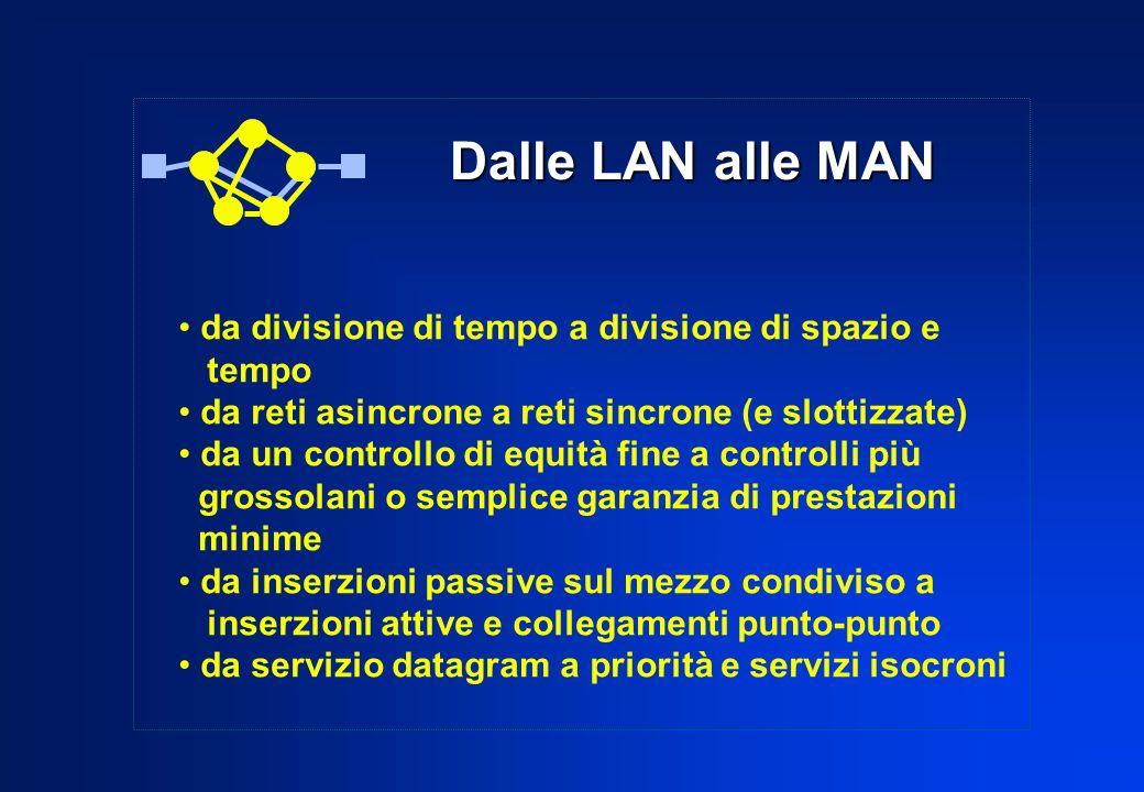 Dalle LAN alle MAN da divisione di tempo a divisione di spazio e tempo da reti asincrone a reti sincrone (e slottizzate) da un controllo di equità fin